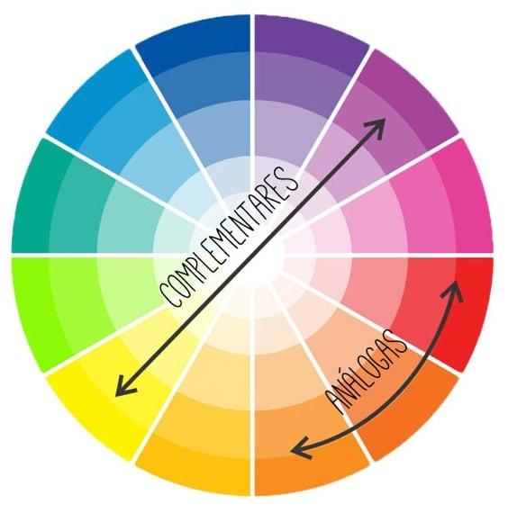 Psicologia das cores análogas