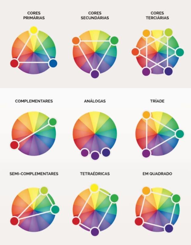 Psicologia das cores grupos