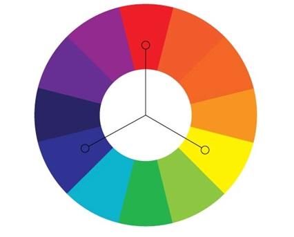 Psicologia das cores primárias