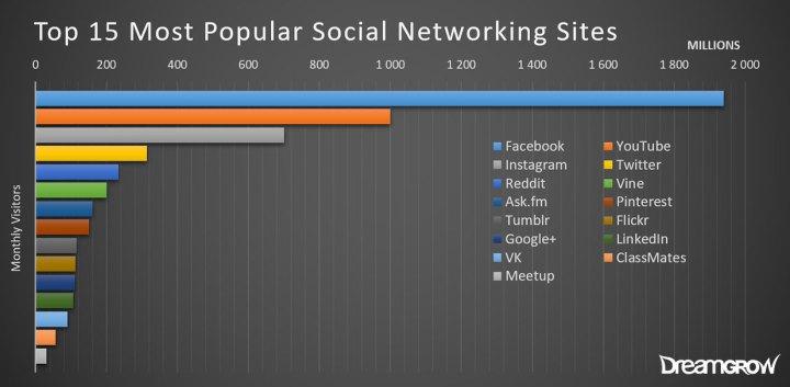 branding - conheça os maiores sites