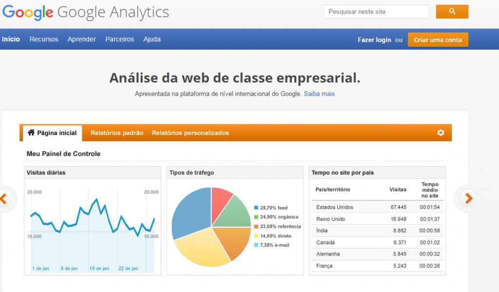 google-analyticss