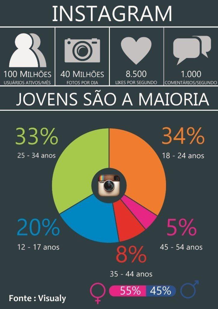 marketing viral infograficos