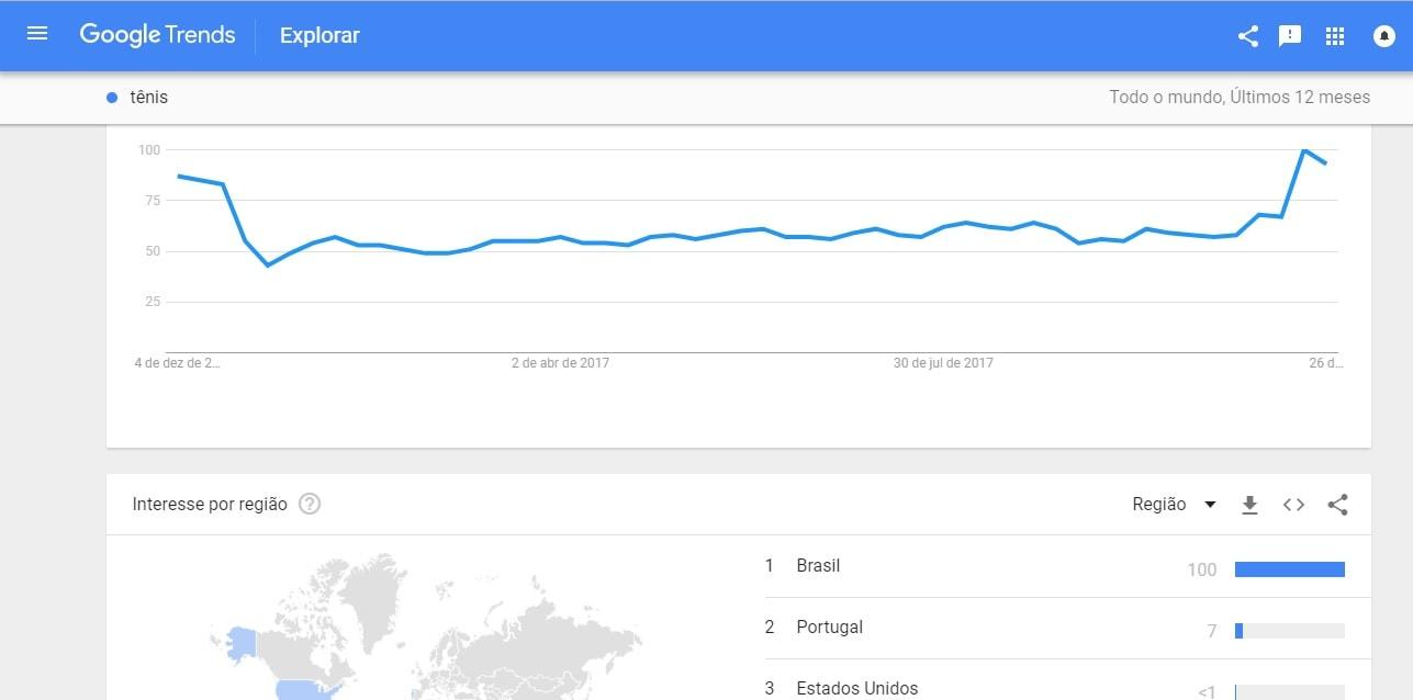 palavras-chave google trends-min