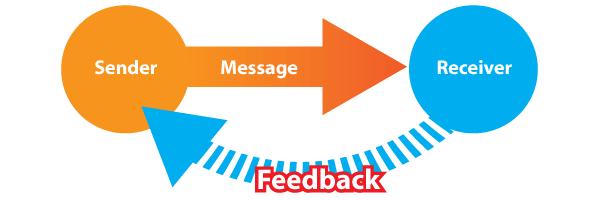 storytelling comunicação mútua-min
