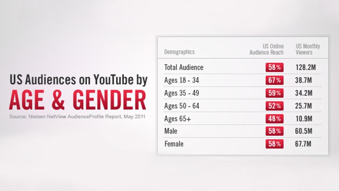 storytelling demografia-min