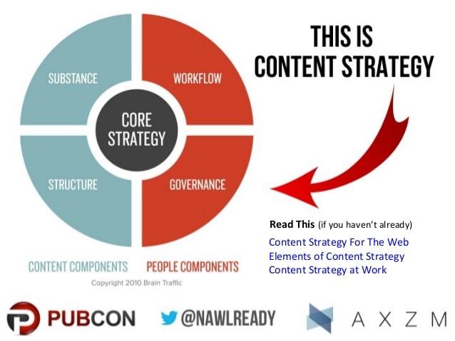 storytelling estrategia de conteudo-min