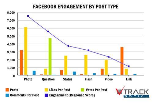 storytelling no facebook-min