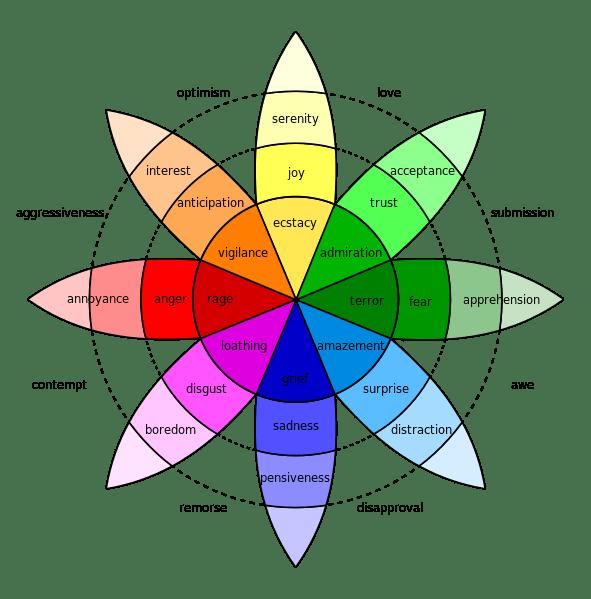 storytelling roda de emoções-min