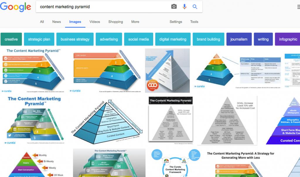 primeira colocação no google imagens