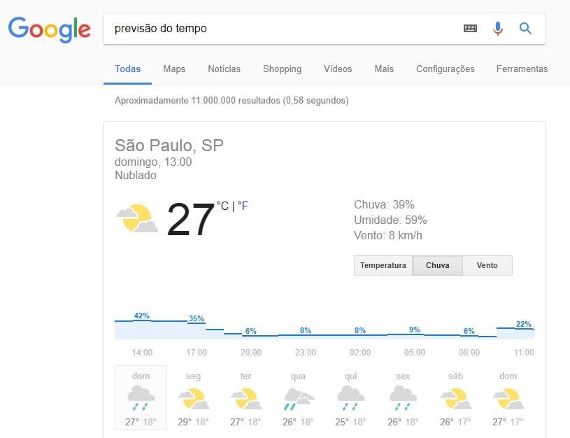 pesquisa no google chuva-min