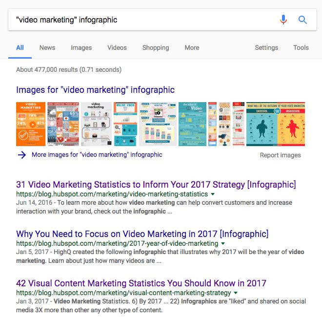 pesquisa no google correspondência exata aspas-min