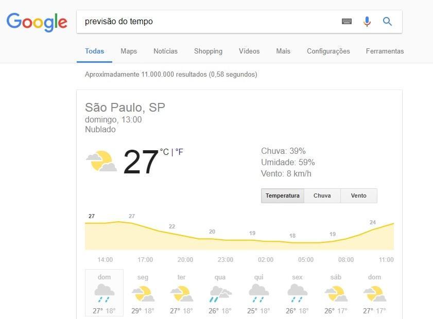 pesquisa no google previsão do tempo-min