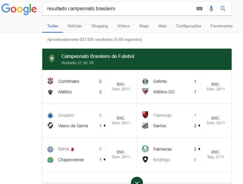 pesquisa no google resultado campeonato brasileiro-min